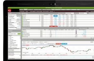 Conto demo per trading