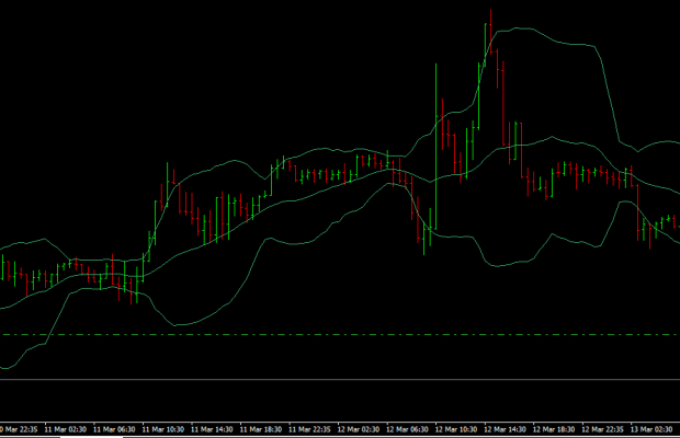 Truffa forex trading