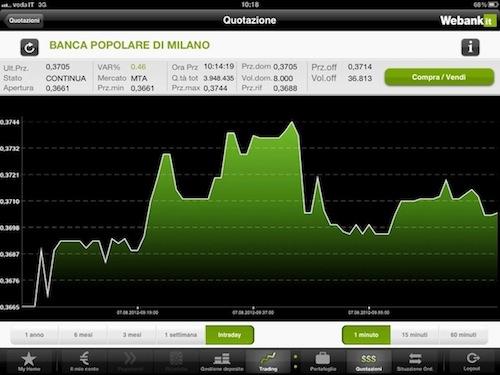 app per trading online
