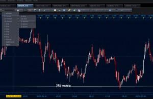 Come si impara a fare trading