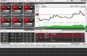 Swissquote trading